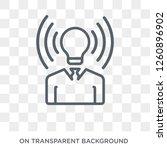 brand awareness icon. trendy...   Shutterstock .eps vector #1260896902