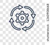 devops icon. trendy devops logo ... | Shutterstock .eps vector #1260908668
