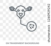mad cow disease icon. trendy... | Shutterstock .eps vector #1260929242