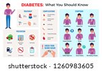 diabetes infographic... | Shutterstock .eps vector #1260983605