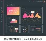 admin app dashboard | Shutterstock .eps vector #1261515808