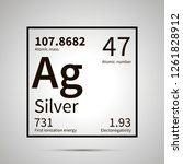 silver chemical element with... | Shutterstock .eps vector #1261828912