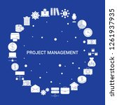 project management icon set.... | Shutterstock .eps vector #1261937935