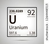 uranium chemical element with...   Shutterstock .eps vector #1264448515