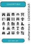 comfortable icon set. 25... | Shutterstock .eps vector #1265305165