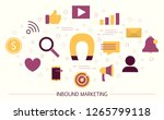 inbound marketing concept.... | Shutterstock .eps vector #1265799118