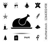 turkey or chicken on a plate...