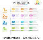 infographic template for...   Shutterstock .eps vector #1267033372