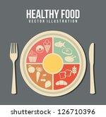 healthy food concept  vintage... | Shutterstock .eps vector #126710396