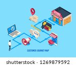 isometric customer journey map. ... | Shutterstock .eps vector #1269879592