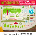 set elements of ecological... | Shutterstock .eps vector #127028252