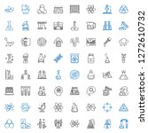 chemistry icons set. collection ... | Shutterstock .eps vector #1272610732