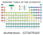 periodic table of elements  in...   Shutterstock .eps vector #1272670165