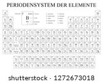 periodensystem der elemente ...   Shutterstock .eps vector #1272673018