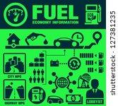 fuel economy | Shutterstock .eps vector #127381235