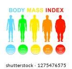 body mass index vector... | Shutterstock .eps vector #1275476575