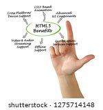 benefits of html5