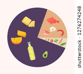 ketogenic diet diagram. healthy ... | Shutterstock .eps vector #1276274248