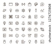 machine learning icon set....   Shutterstock .eps vector #1276725808