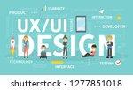 ui and ux design concept...