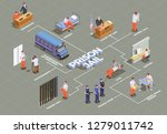 jail isometric flowchart with... | Shutterstock .eps vector #1279011742