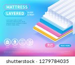 isometric mattress showing... | Shutterstock .eps vector #1279784035