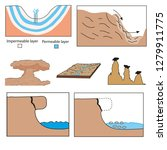 geography of landforms formation | Shutterstock .eps vector #1279911775