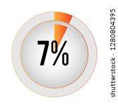 circle percentage diagrams 7 ...