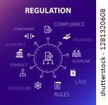 regulation concept template....
