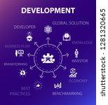 development concept template....