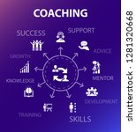 coaching concept template....