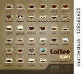 coffee types and their... | Shutterstock .eps vector #128262605