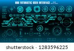 hud futuristic blue user... | Shutterstock .eps vector #1283596225
