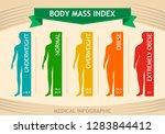 man body mass index info chart. ... | Shutterstock .eps vector #1283844412