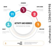 abstract infographics of... | Shutterstock .eps vector #1284659998