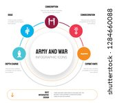 abstract infographics of army... | Shutterstock .eps vector #1284660088