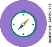 vector direction icon  | Shutterstock .eps vector #1284914848