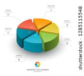 isometric cycle diagram for... | Shutterstock .eps vector #1285115548