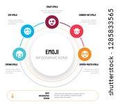 abstract infographics of emoji...   Shutterstock .eps vector #1285833565