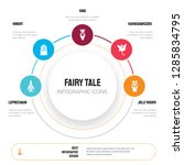 abstract infographics of fairy... | Shutterstock .eps vector #1285834795
