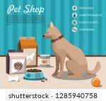 pet shop. dog sitting next to... | Shutterstock .eps vector #1285940758
