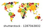 collage of fresh fruits. world... | Shutterstock . vector #1287063832