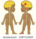 vector illustration flat... | Shutterstock .eps vector #1287113305