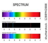spectrum. spectral line for... | Shutterstock .eps vector #1288942888