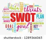 swot analysis  or swot matrix ...   Shutterstock .eps vector #1289366065