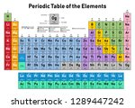 colorful periodic table of the... | Shutterstock .eps vector #1289447242