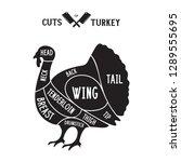 meat cuts   turkey. diagrams... | Shutterstock .eps vector #1289555695