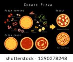 pizza and ingredients. vector... | Shutterstock .eps vector #1290278248