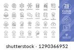 cloud computing editable stroke ... | Shutterstock .eps vector #1290366952