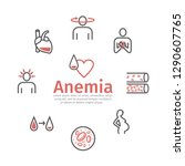 Anemia symptoms banner. Icons set. Medical and healtcare concept. Editable vector illustration in modern style.